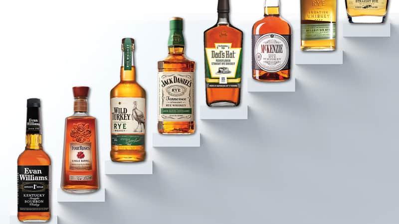 What Does Whiskey Taste Like