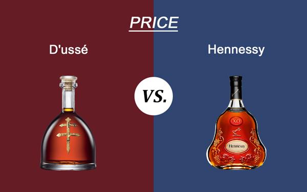 D'ussé vs. Hennessy Price