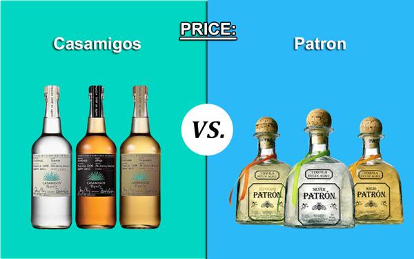 Casamigos vs. Patron Price
